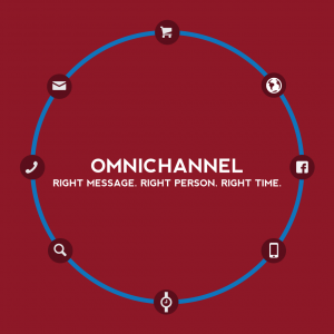 Omnichannel - Right Message. Right Person. Right Time.